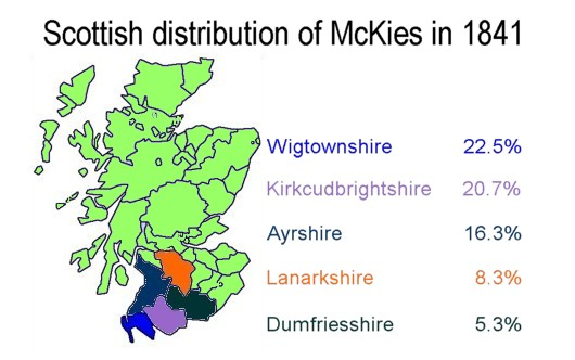 Distribution of McKie in 1841